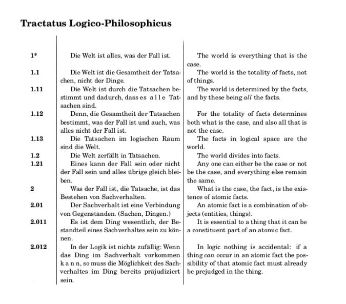 700 Tractatus, alt.fw